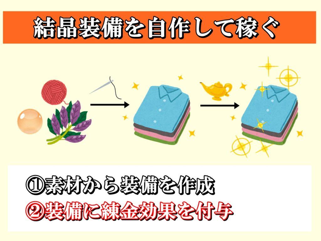ドラクエ10結晶装備